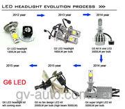 Автомобильные LED лампы G5,  G6