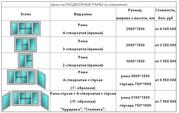 Алюминиевые рамы на балконе – Скидка 37% на монтаж