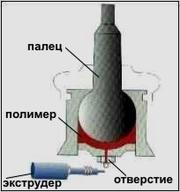 Оборудование для безразборного восстановления шаровых опор.